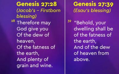 English Sermon Note